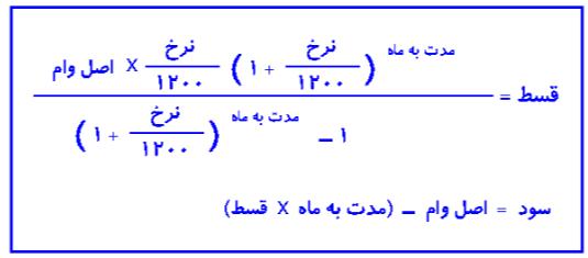 فرمول جدید محاسبه قسط و سود وام بانکی